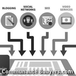 Logo Additive Internet Marketing digital