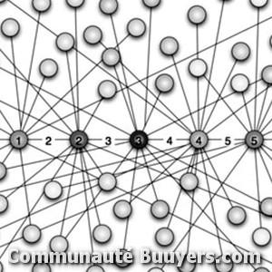 Logo Agence Coqueliko.com Création de sites internet