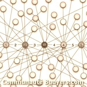 Logo J.f. Soum Développement