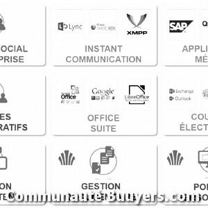 Logo Nectar'in Communication E-commerce