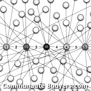Logo Pyreweb