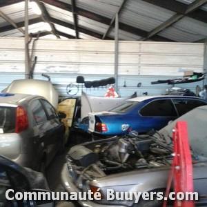 Avis garage coudert sarl garages for Garage coudert limoges